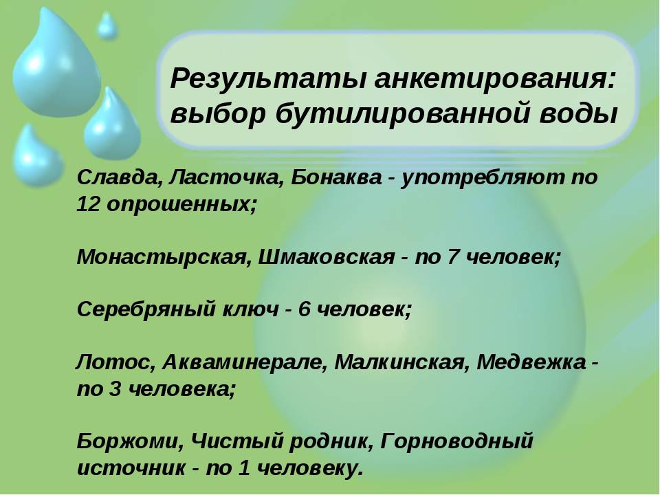 Результаты анкетирования: выбор бутилированной воды Славда, Ласточка, Бонаква...