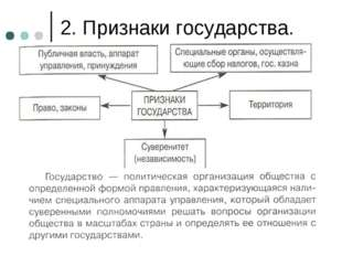 2. Признаки государства.