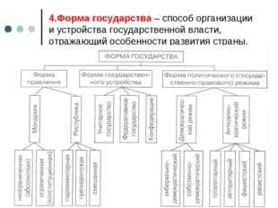 4.Форма государства – способ организации и устройства государственной власти,