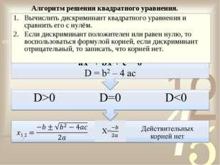 Алгоритм решения квадратного уравнения. Вычислить дискриминант квадратного ур