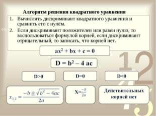 Алгоритм решения квадратного уравнения Вычислить дискриминант квадратного ура