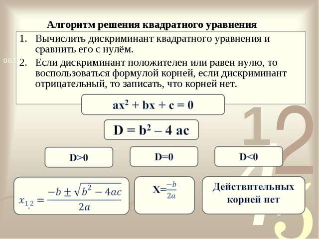 Алгоритм решения квадратного уравнения Вычислить дискриминант квадратного ура...