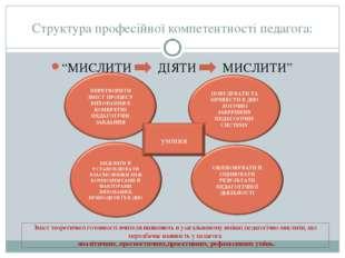 """Структура професійної компетентності педагога: """"МИСЛИТИ ДІЯТИ МИСЛИТИ"""" Зміст"""