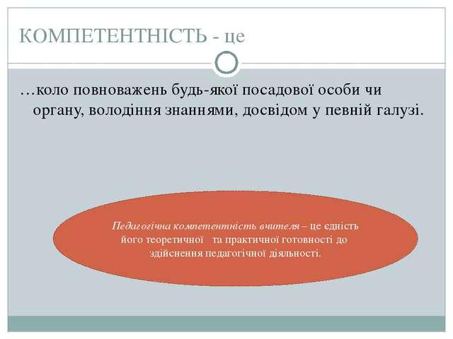 КОМПЕТЕНТНІСТЬ - це …коло повноважень будь-якої посадової особи чи органу, во...