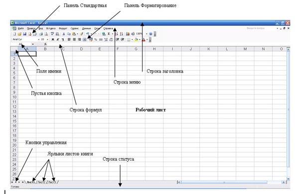 Описание: Окно программы MS Excel 2003: Основные объекты