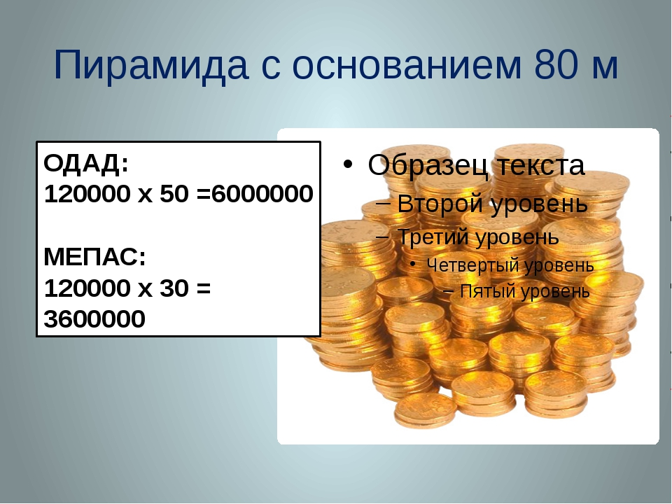 Пирамида с основанием 80 м ОДАД: 120000 х 50 =6000000 МЕПАС: 120000 х 30 = 36...