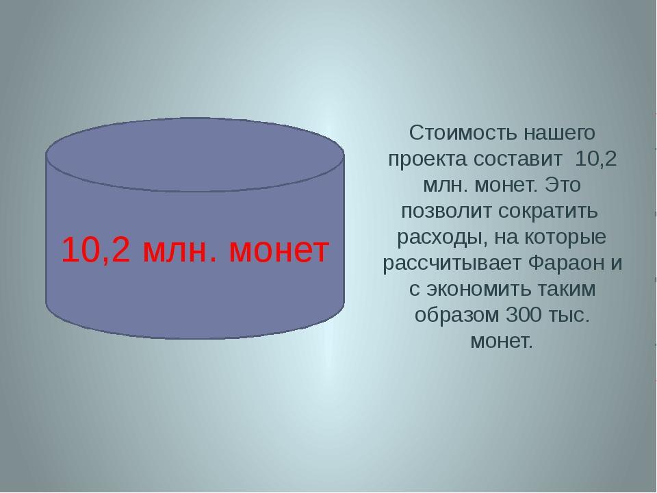 Стоимость нашего проекта составит 10,2 млн. монет. Это позволит сократить ра...