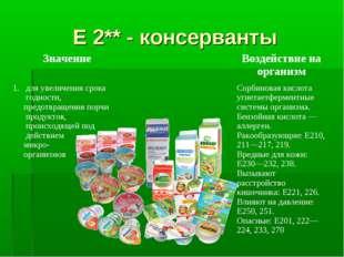 Е 2** - консерванты ЗначениеВоздействие на организм для увеличения срока го