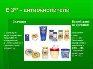 Е 3** - антиокислители ЗначениеВоздействие на организм 1. Защищают жиросоде