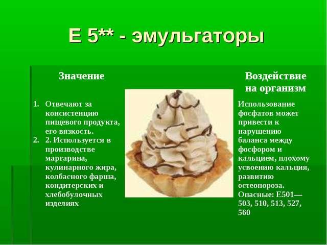 Е 5** - эмульгаторы ЗначениеВоздействие на организм Отвечают за консистенци...