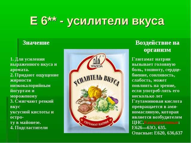 Е 6** - усилители вкуса ЗначениеВоздействие на организм 1. Для усиления выр...