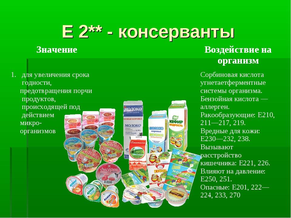 Е 2** - консерванты ЗначениеВоздействие на организм для увеличения срока го...