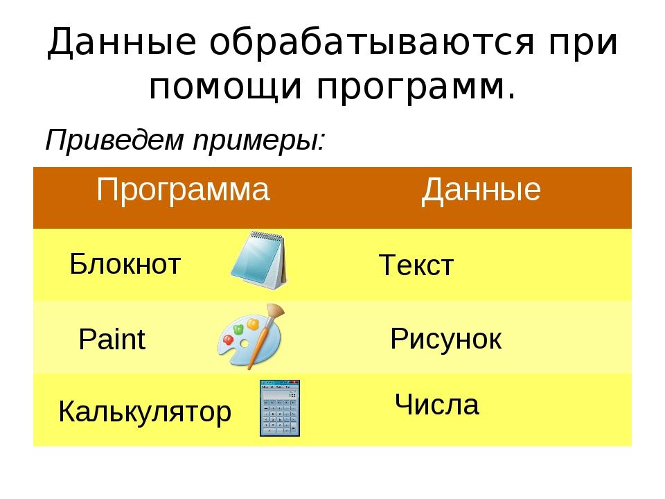 Данные обрабатываются при помощи программ. Приведем примеры: Блокнот Текст Pa...