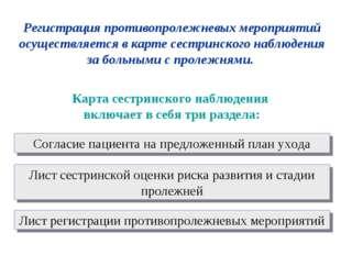 Регистрация противопролежневых мероприятий осуществляется в карте сестринског