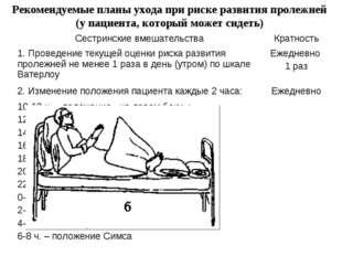 Рекомендуемые планы ухода при риске развития пролежней (у пациента, который м