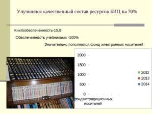 Улучшился качественный состав ресурсов БИЦ на 70% Значительно пополнился фонд