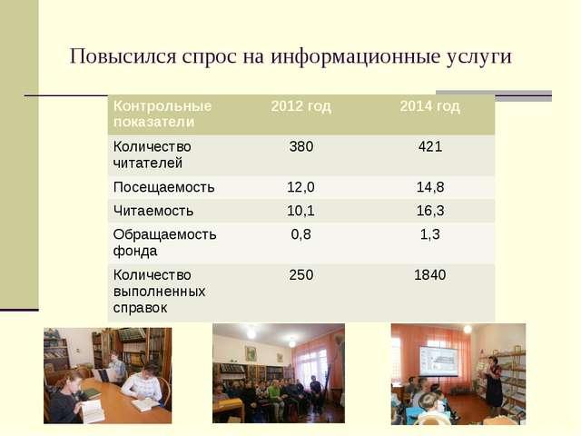 Повысился спрос на информационные услуги Контрольные показатели2012 год201...