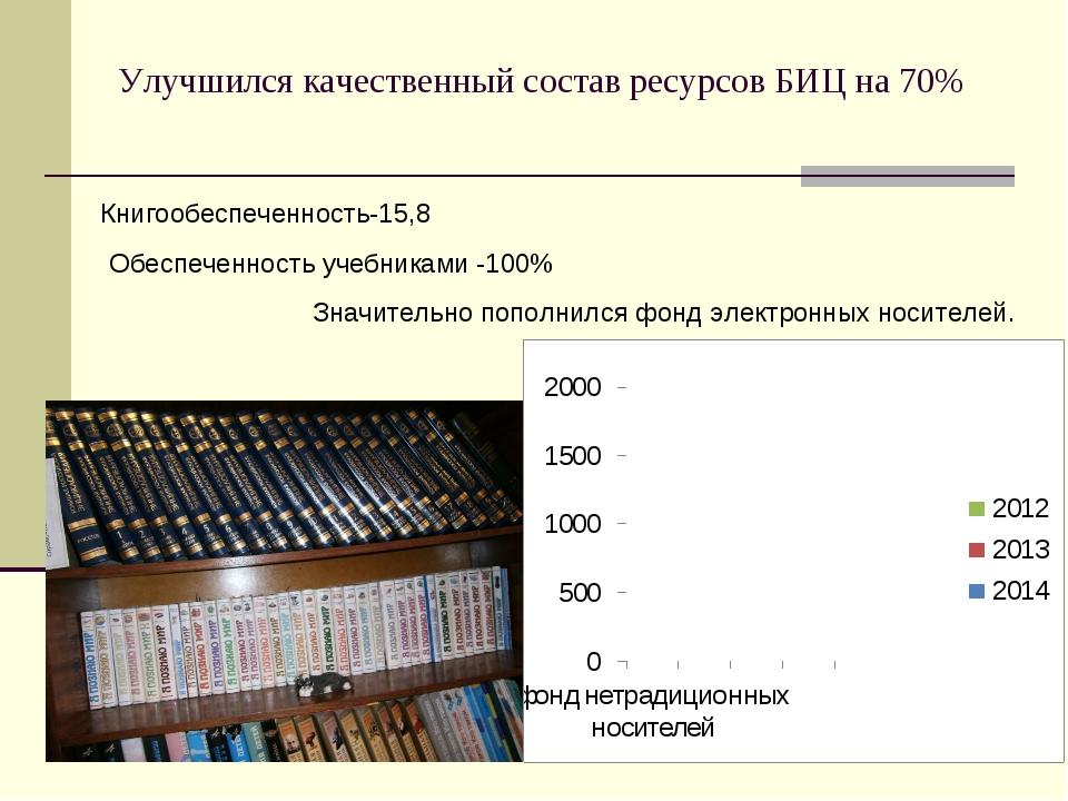 Улучшился качественный состав ресурсов БИЦ на 70% Значительно пополнился фонд...