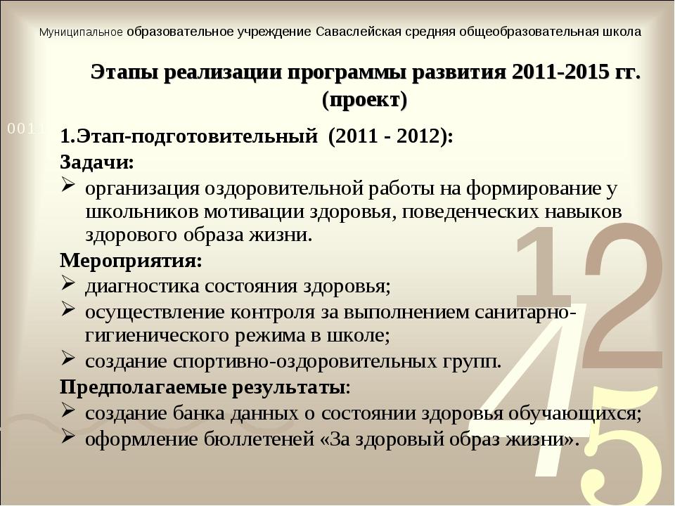 Этапы реализации программы развития 2011-2015 гг. (проект) 1.Этап-подготовите...
