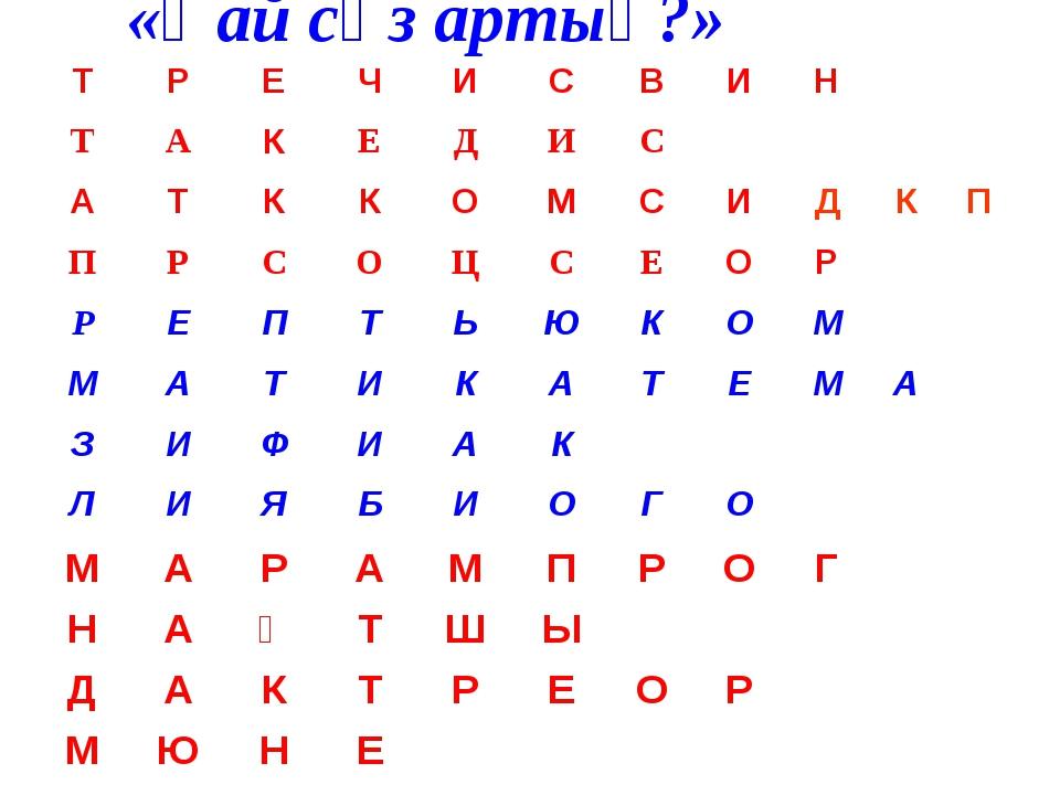 «Қай сөз артық?» ТРЕЧИСВИН ТАКЕДИС АТККОМСИДКП...