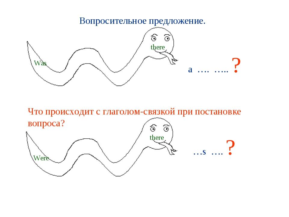 Вопросительное предложение. a …. ….. ? …s …. ? Что происходит с глаголом-связ...