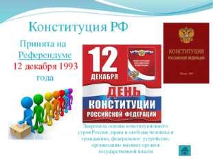Задание В2 (д. в. 2013г.) Установите соответствие между правами (свободами) ч