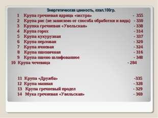 Энергетическая ценность, ккал.100гр. 1 Крупа гречневая ядрица «экстра» - 355