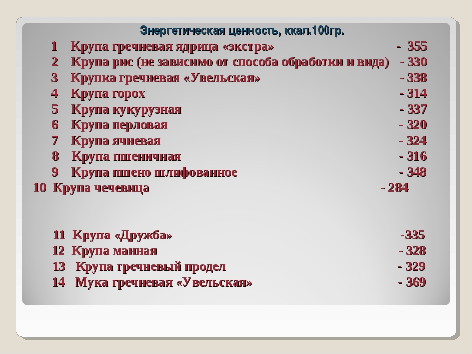 Энергетическая ценность, ккал.100гр. 1 Крупа гречневая ядрица «экстра» - 355...