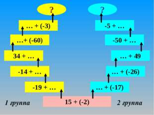 15 + (-2) 1 группа 2 группа -19 + … -14 + … 34 + … …+ (-60) … + (-3) ? … + (-