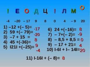11) I-16I + (– 8)= -17 -20 8 9 -4 8 -9 0 4 20 8 1) –12 +(– 5)= 2) 59 +(– 79)=