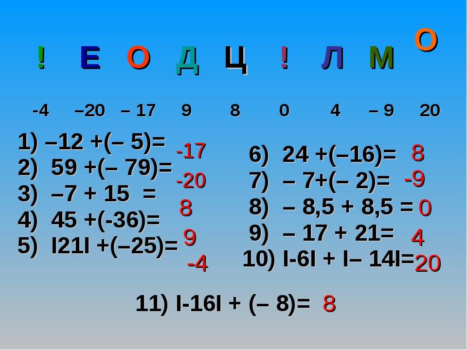 11) I-16I + (– 8)= -17 -20 8 9 -4 8 -9 0 4 20 8 1) –12 +(– 5)= 2) 59 +(– 79)=...