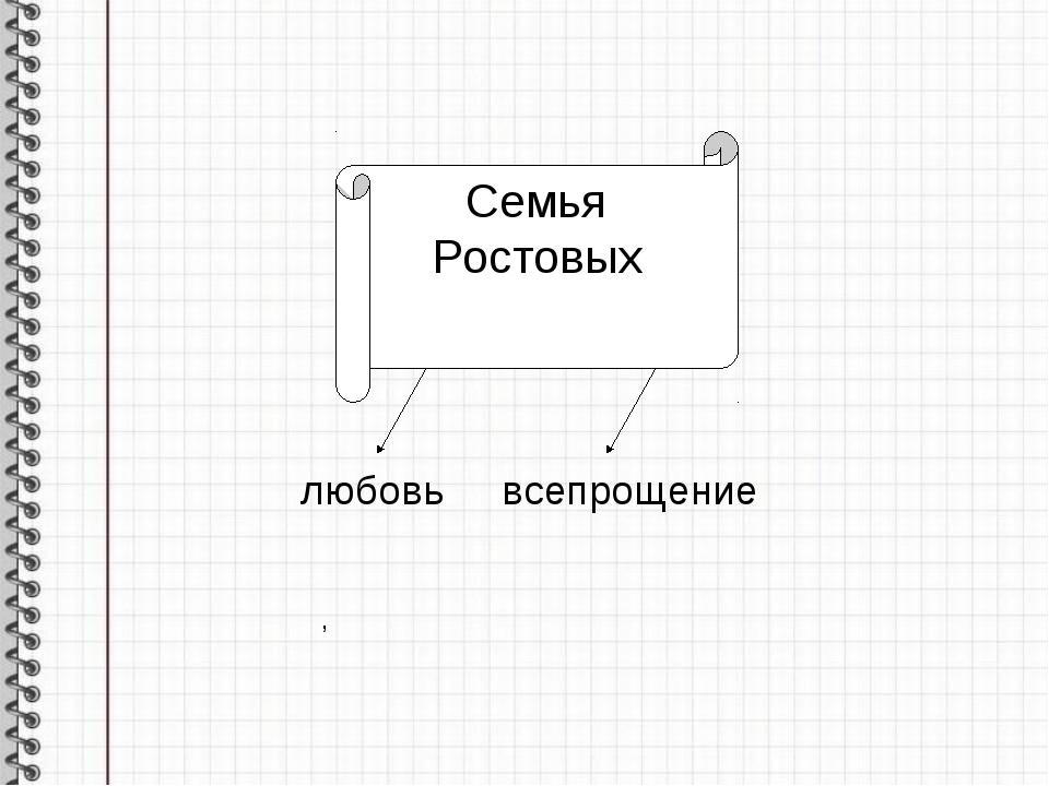 Семья Ростовых , любовь всепрощение