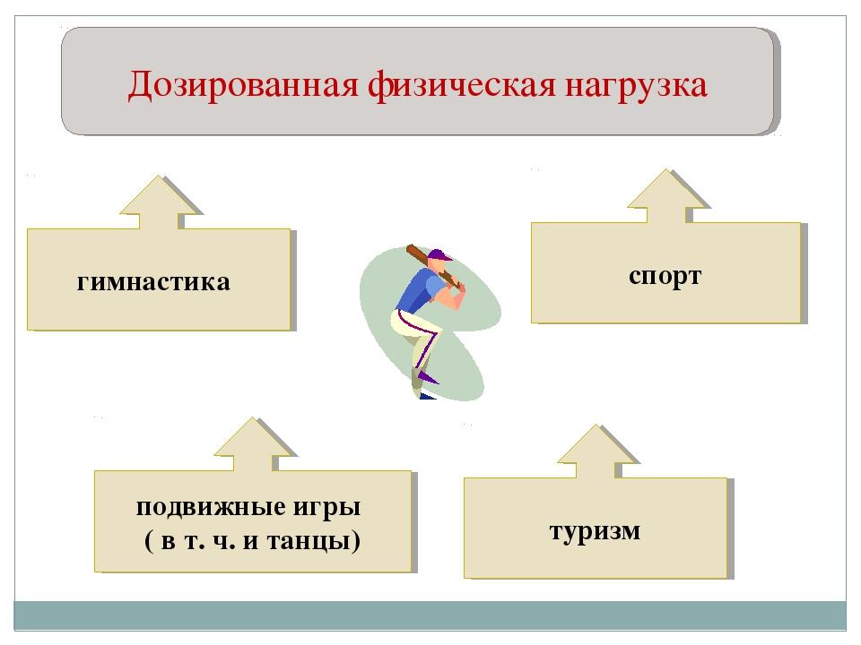 Дозированная физическая нагрузка гимнастика подвижные игры ( в т. ч. и танцы)...