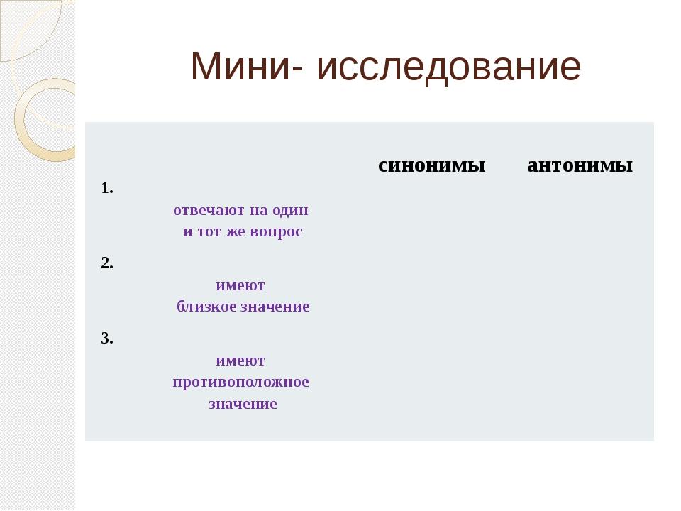 Мини- исследование синонимы антонимы 1. отвечаютна один и тот же вопрос 2. им...