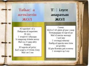 Күнделікті оқу Пайдалы ақпаратпен бөлісу Өзгерісті қабылдау Іс-шаралар тізім