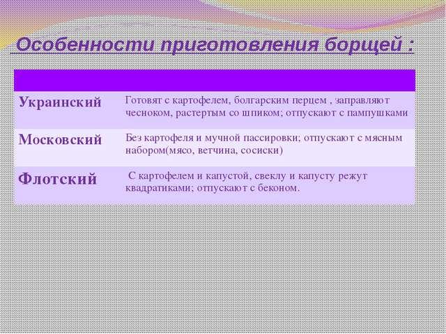 Особенности приготовления борщей : Украинский Готовят с картофелем, болгарск...