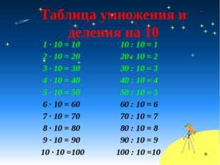 Таблица умножения и деления на 10 1 ∙ 10 = 10 10 : 10 = 1 2 ∙ 10 = 20 20 : 10