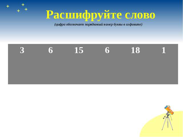 Расшифруйте слово (цифра обозначает порядковый номер буквы в алфавите) 3 6 1...