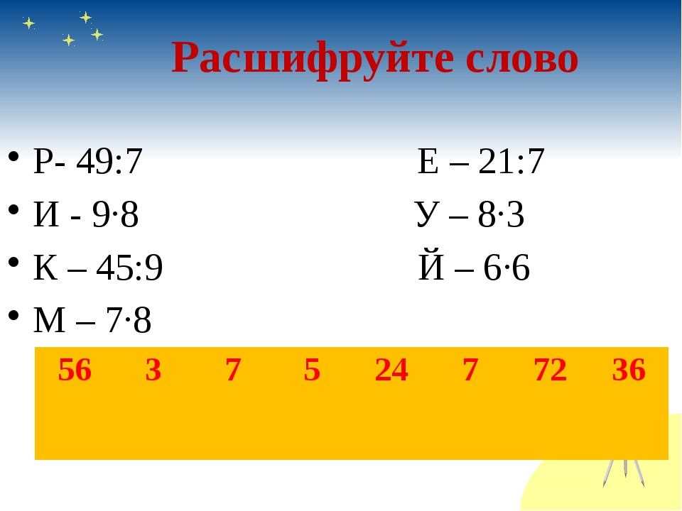 Р- 49:7 Е – 21:7 И - 9·8 У – 8·3 К – 45:9 Й – 6·6 М – 7·8 Расшифруйте слово 5...