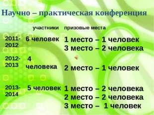 Научно – практическая конференция участники призовыеместа 2011-2012 6человек