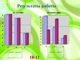 Результаты работы по алгебре по геометрии 10-11