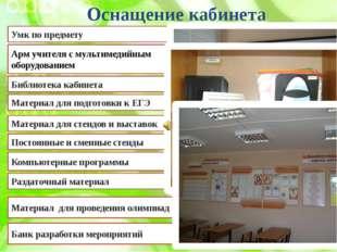 Оснащение кабинета Умк по предмету Арм учителя с мультимедийным оборудованием