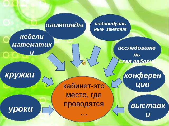 кабинет-это место, где проводятся … индивидуаль ные занятия исследователь ск...
