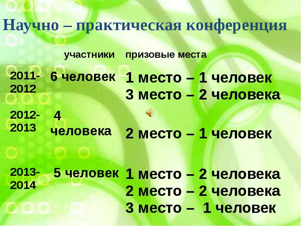 Научно – практическая конференция участники призовыеместа 2011-2012 6человек...