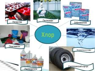 Хлор Отбеливатели Пестициды Хлорирование воды Синтетический каучук Растворите