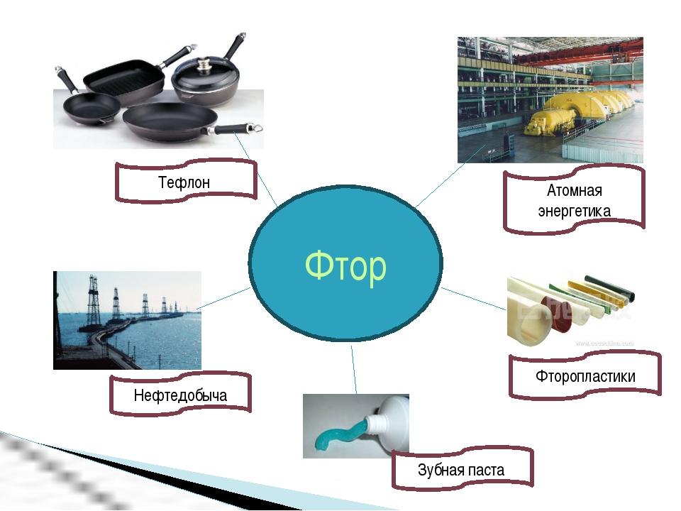 Фтор Тефлон Нефтедобыча Зубная паста Фторопластики Атомная энергетика