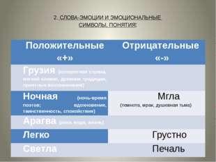 2. СЛОВА-ЭМОЦИИ И ЭМОЦИОНАЛЬНЫЕ СИМВОЛЫ, ПОНЯТИЯ: Положительные «+» Отрицате