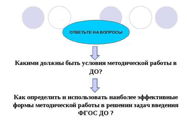 Какими должны быть условия методической работы в ДО? Как определить и исполь...