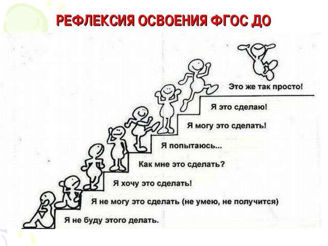 РЕФЛЕКСИЯ ОСВОЕНИЯ ФГОС ДО