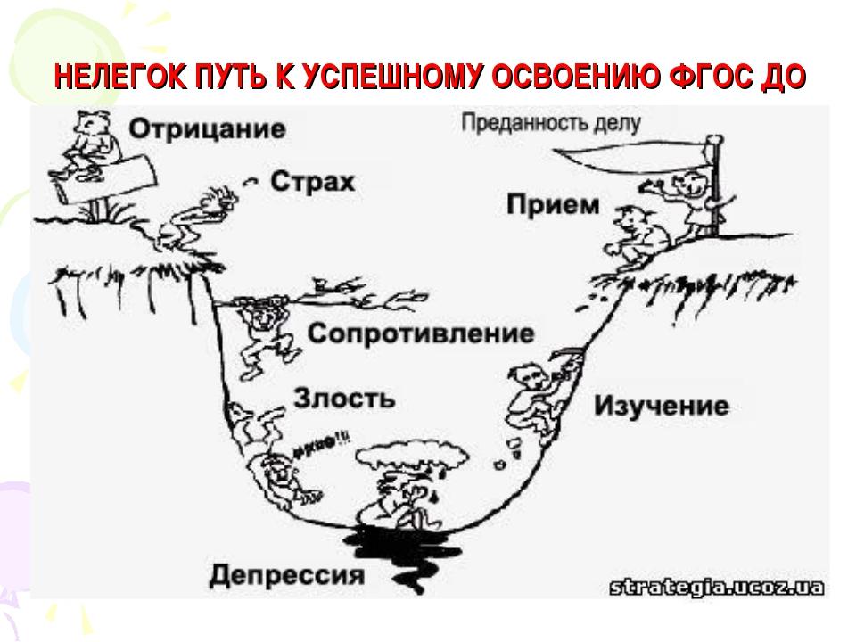 НЕЛЕГОК ПУТЬ К УСПЕШНОМУ ОСВОЕНИЮ ФГОС ДО